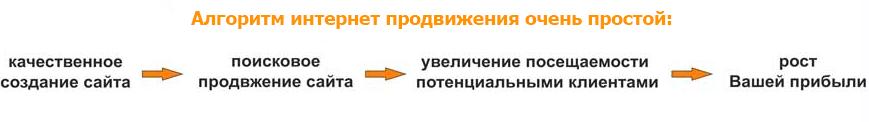 algoritm1
